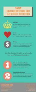 Vetriebskooperation Infografik ausführlich