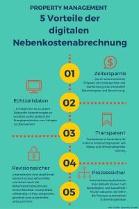Infografik: 5 Vorteile der digitalen Nebenkostenabrechnung im Property Management