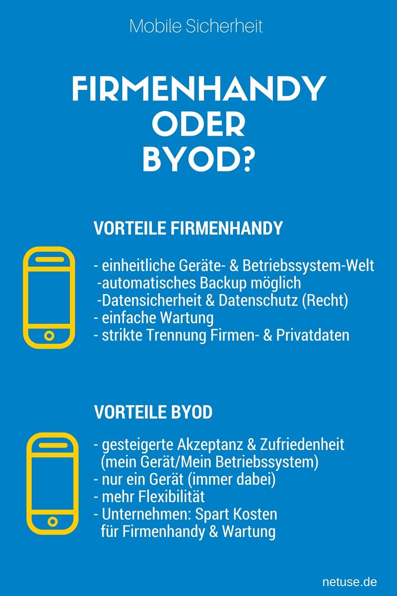 Infografik Firmendandy oder BYOD