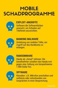 Infografik: Mobile Schadprogramme