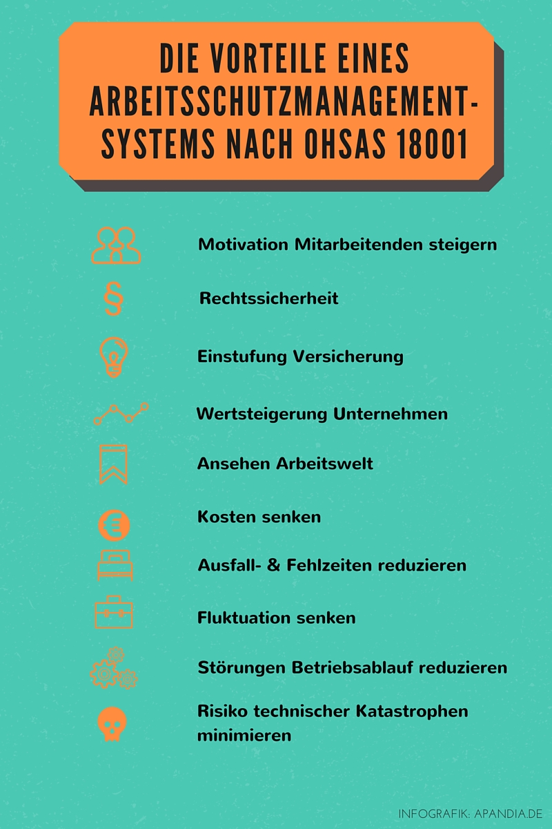 apandia-arbeitsschutzmanagement-5
