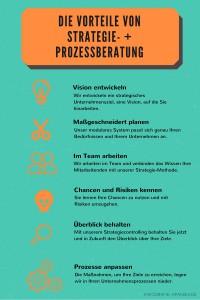 Infografik zu den Vorteilen von gemeinsamer Strategie- und Prozessberatung