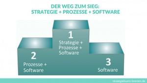 Bild einer Siegertreppe. Text: Der Weg zum Sieg: Strategie + Prozesse + Software